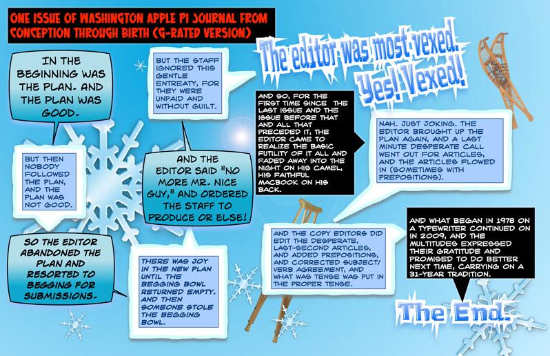Washington Apple Pi Cartoon: Journal Workflow Chart